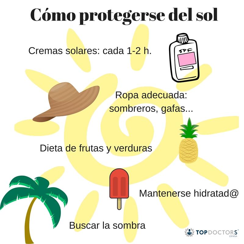 Cómo protegernos del sol