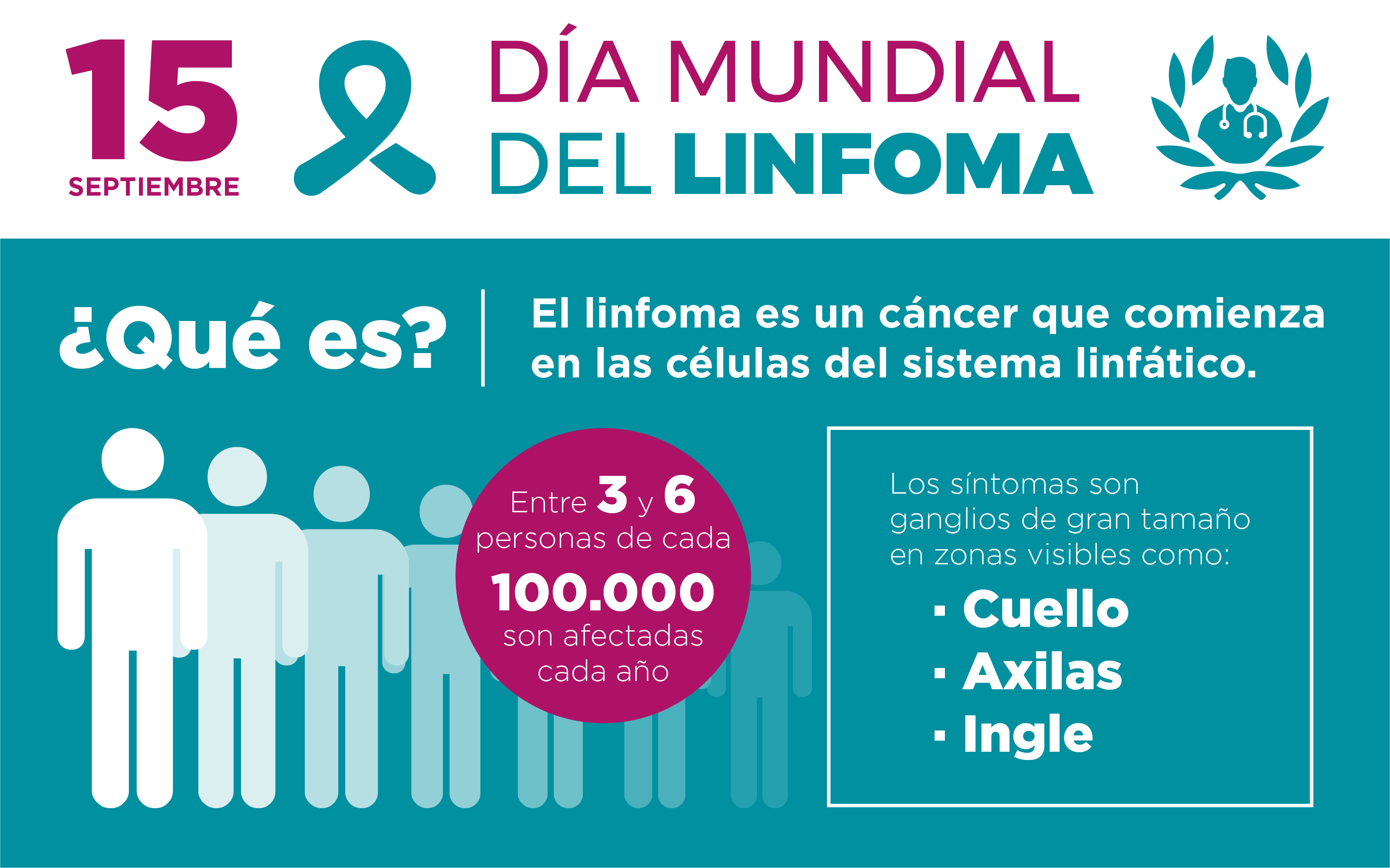 bulto linfoma