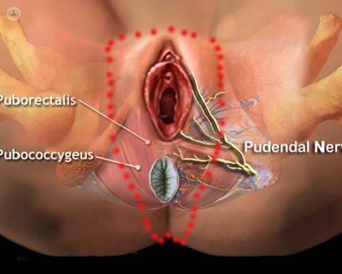 Vaginal Abnormalities