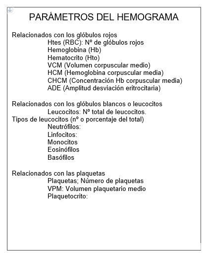 cual es la cantidad de linfocitos normales